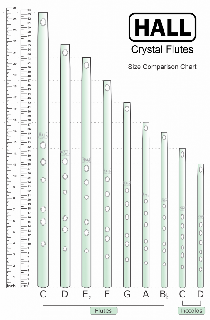 A graphic showing all of our 9 flute sizes. From the 11 inch D piccolo to the 24.5 inch C flute.